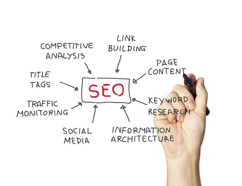 free seo tips for small business